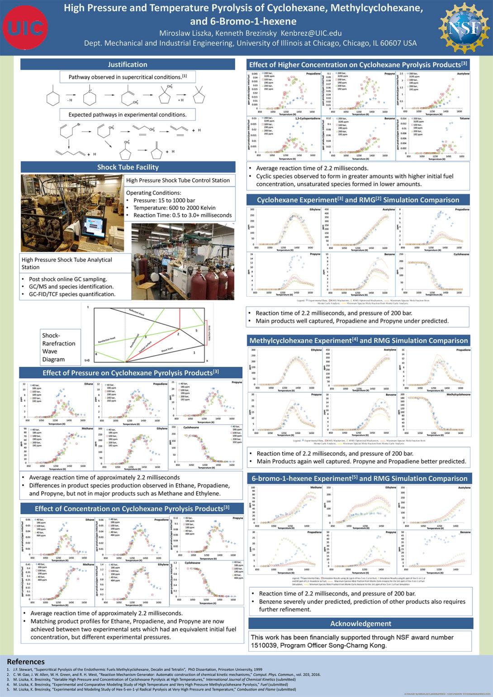 High Pressure and Temperature Pyrolysis of Cyclohexane, Methylcyclohexane and 6-bromo-1-hexene