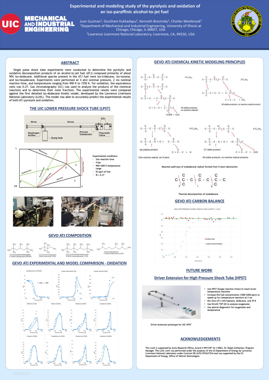 Experimental and Modelling Study of the Pyrolysis and Oxidation of iso-paraffinic alcohol-to-jet fuel